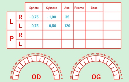 359f157bf1 Valeurs de correction - Comment lire les valeurs de correction ...