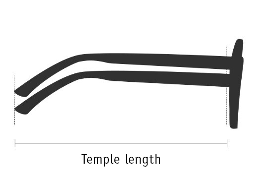 temples width