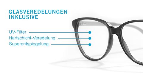 Gläser kostenlos zu jeder Brille