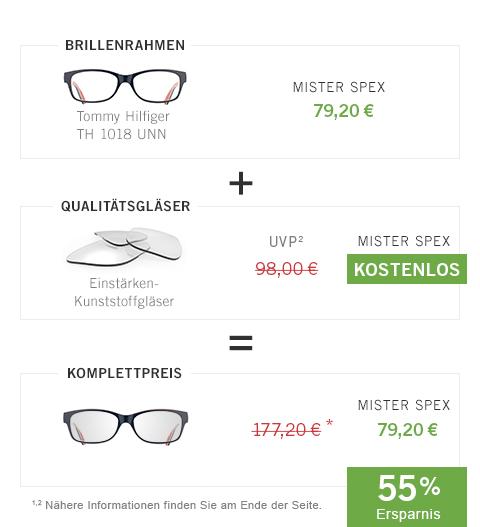 Gläser inklusive zu jeder Brille