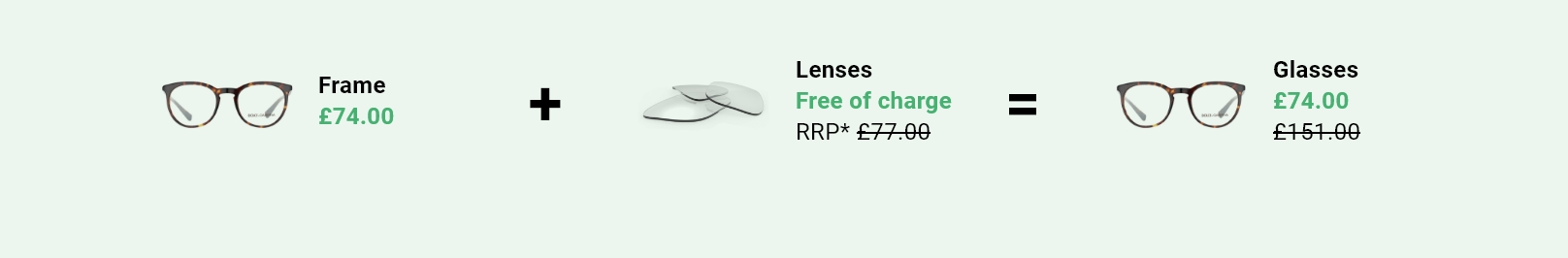 price-lenses