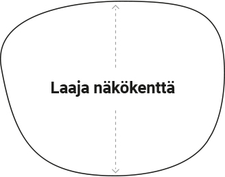 single-vision-lenses