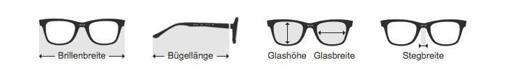 Brillenabmessungen
